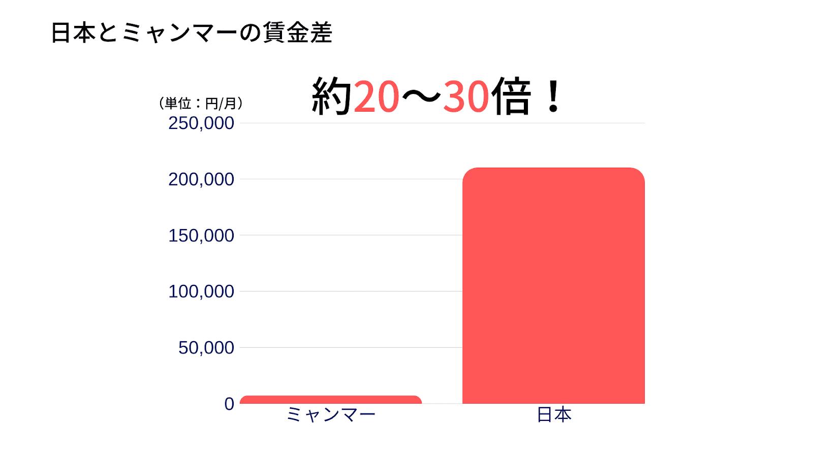 北中様 取材記事-4