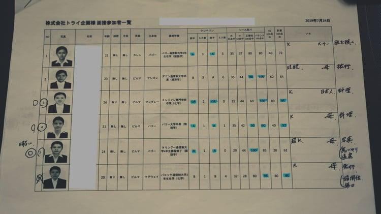 クレペリン検査-1